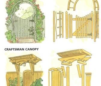 ، آموزش طراحی و ساخت انواع دکوراسیون خارجی – آلاچیق های چوب و فلز