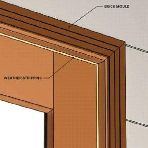 جزئیات درب چوبی, ساخت درب چوبی