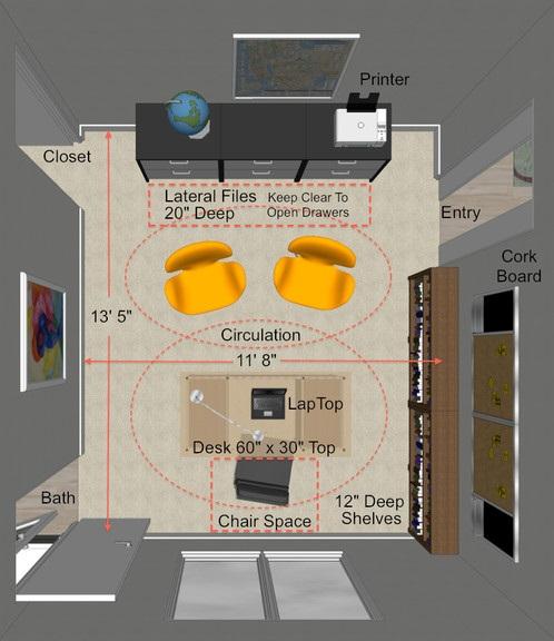 اندازه گیری های کلیدی برای کمک به شما در طراحی دفتر خانه عالی