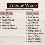 انواع چوب محبوب برای ساختمان