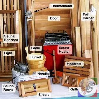 مجموعه مصالح و لوازم مورد نیاز برای ساخت یک سونا