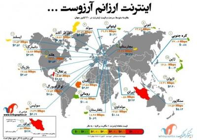امار اینترنت در ایران زمین