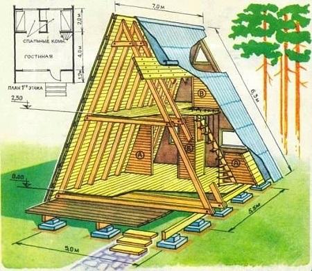 10 دلیل بزرگ برای ساخت خانه با مصالح چوبی