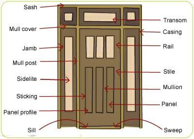 درب چوبی ورودی و اتاقی , ساخت و قیمت