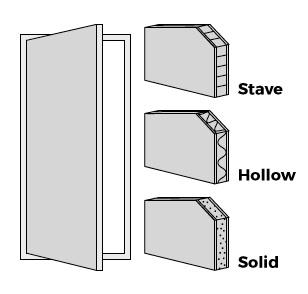 انواع درب داخلی