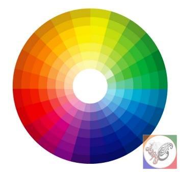 استفاده از جدول رنگ ایتن در دکوراسیون داخلی