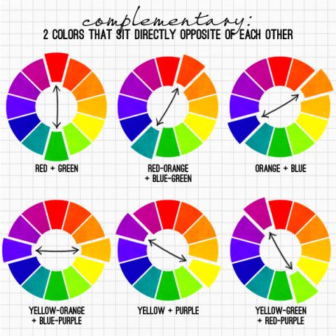 رنگ های متضاد