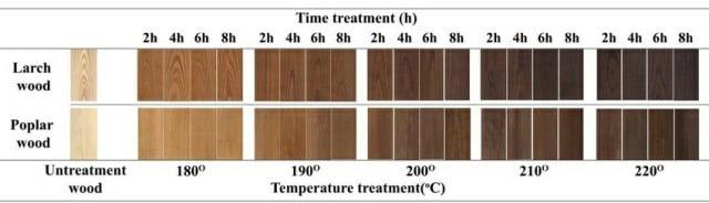 تغییر رنگ چوب