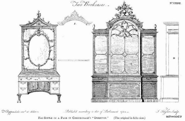 """""""دو قفسه کتاب"""" ، از مدیر ، 1754."""
