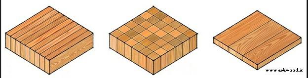 چوب ها چگونه ساخته میشوند