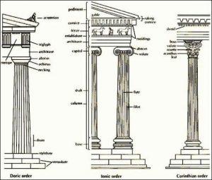 ویژگی های معماری نئوکلاسیک (1)