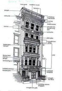 ویژگی های معماری نئوکلاسیک (2)
