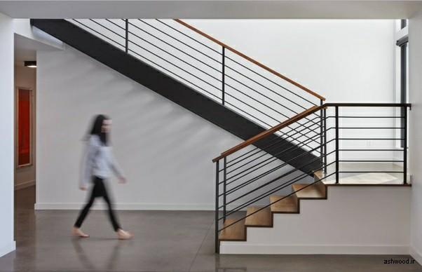 معرفی انواع پله