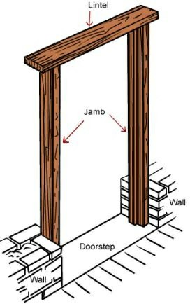روکوب و چهارچوب درب چوبی