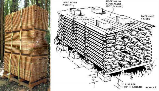 روش های خشک کردن چوب