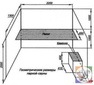 طرح یک نیمکت سونا