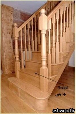 کف پله چوبی , نصب کف پله چوبی