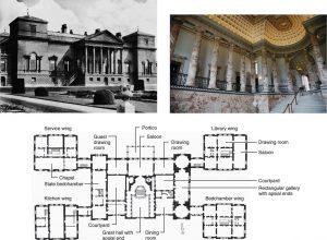 ویژگی های معماری پالادیان