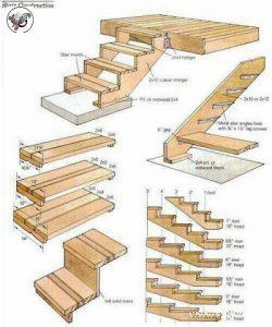 طراحی پله در فضای باز و ساخت عرشه