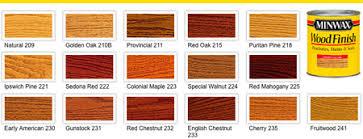 بهترین رنگ برای دکوراسیون داخلی چیست ؟