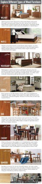 انواع چوب در دکوراسیون داخلی