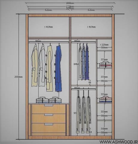 ابعاد و استاندارد کمد دیواری و کمد لباس