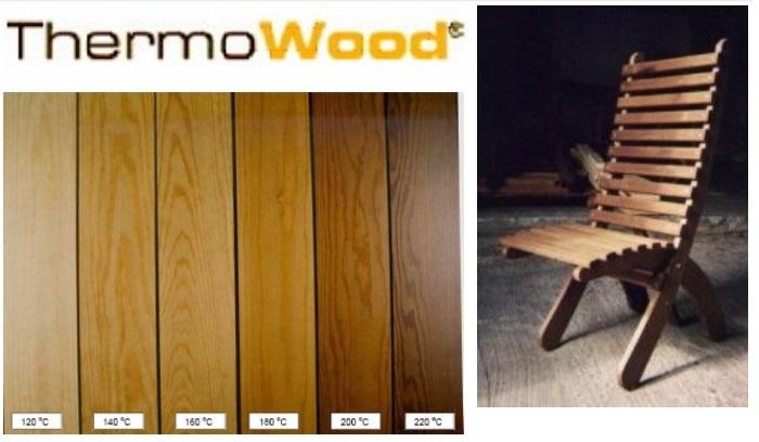 تاثیر حرارت بر روی چوب ترمووود