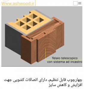 مدل چهارچوب کشویی 10 الی 20 سانت , سازنده درب و چهارچوب