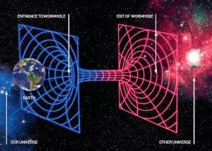 نظریه ریسمان