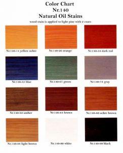 رنگ چوب در سازه های چوبی و دکوراسیون داخلی