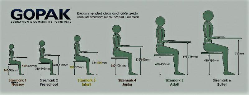 اندازه های استاندارد میز و صندلی چوبی