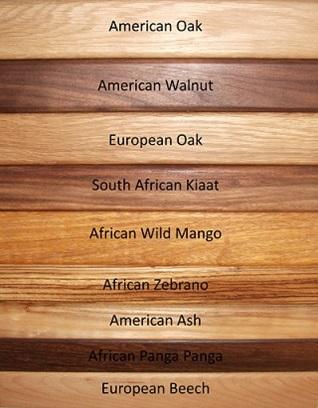 مقایسه چوب راش و چوب بلوط-  مقایسه چوب راش و چوب بلوط از لحاظ سختی