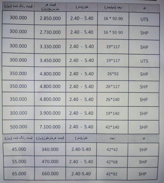 لیست قیمت چوب ترمووود فنلاندی
