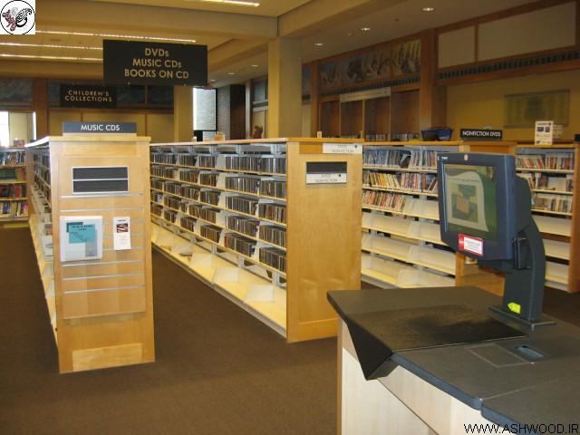استاندارد کتابخانه , ابعاد مناسب کتابخانه خانگی