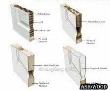 شبکه درب چوبی , بائو درب و نحوه ساخت درب چوبی