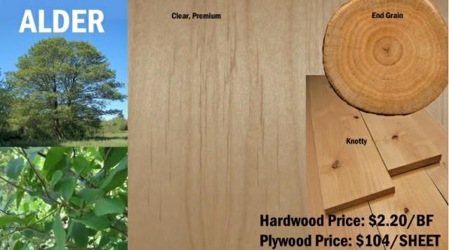 چوب توسکا و معرفی انواع چوب