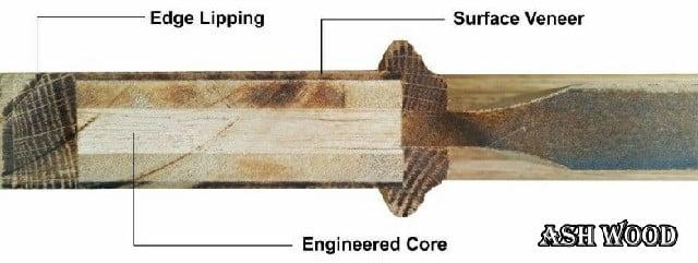 لیپینگ درب یا بدنه چوبی ماستیف درب