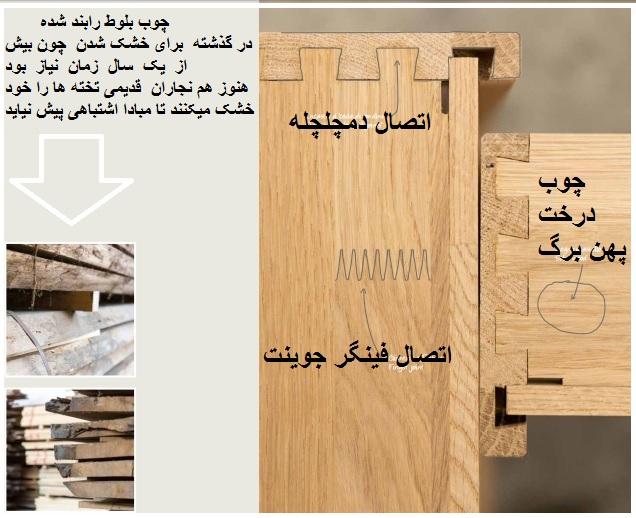 ظرافت سازه های تمام چوب نجاران قدیمی