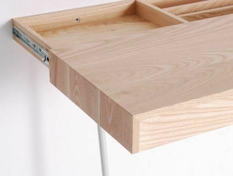 انواع قفسه چوبی و پارتیشن