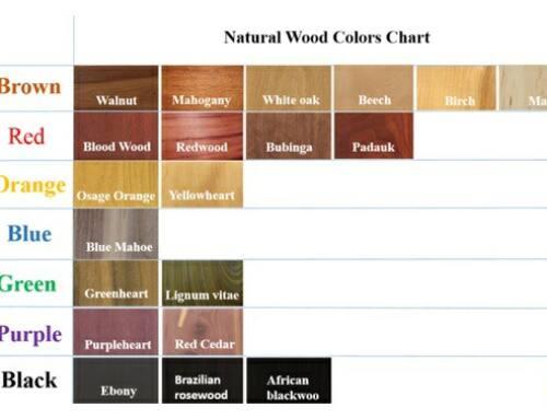 همه چیز درباره رنگ چوب , مقاله رنگ انواع چوب