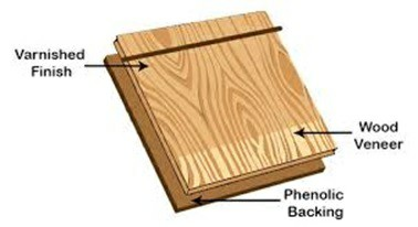 همه چیز راجع به روکش های چوبی که باید بدانیم -  روکش پشت فنولیک