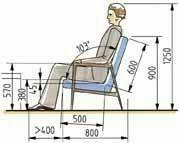 صندلی ارگونومیک , تصاویری از نقشه چند صندلی و مبل راحتی , صندلی ارگونومیک مطالعه