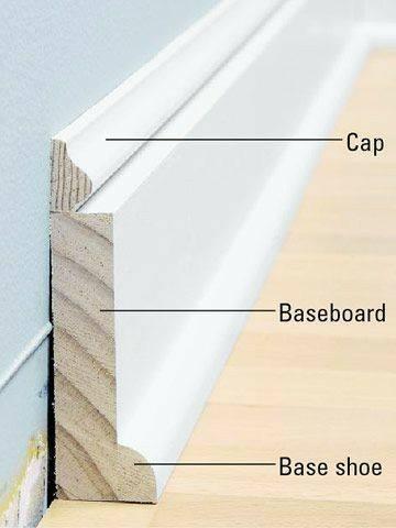 مدل قرنیز چوبی , آشنایی با انواع قرنیز مدل قرنیز,طراحی قرنیز,نکاتی برای انتخاب قرنیز