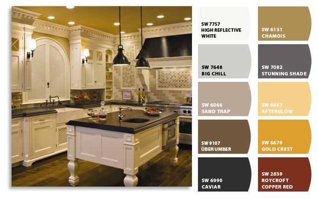 رنگ های جدید برای کابینت آشپزخانه