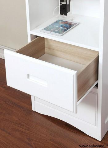 میز تحریر مدل و ایده کتابخانه چوبی  انواع کتابخانه و قفسه کتاب