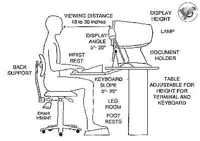 ابعاد استاندارد٬ ابعاد و اندازه٬ استاندارد کتابخانه ,استاندارد میز تحریر , طراحی کتابخانه کلاسیک چوبی