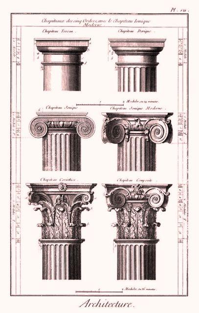انواع سرستون در معماری کلاسیک