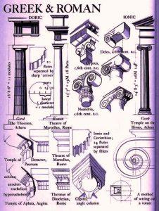 معماری کلاسیک , عناصر و دکوراسیون کلاسیک