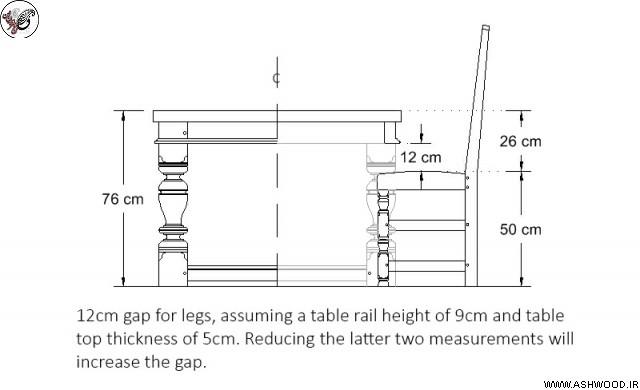 ابعاد استاندارد میز و صندلی ناهار خوری