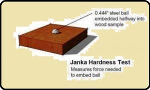 آزمایش میزان سختی چوب